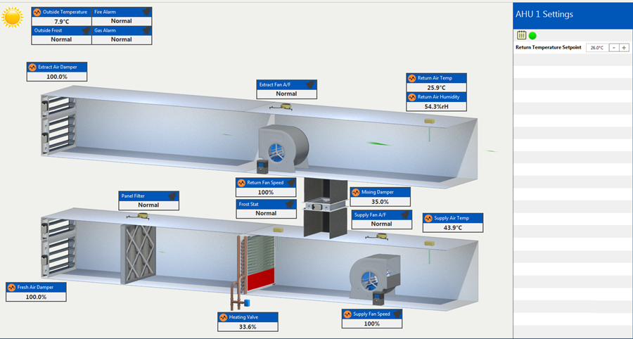 BUILDING MANAGEMENT SYSTEMS (BMS) AND BEYOND